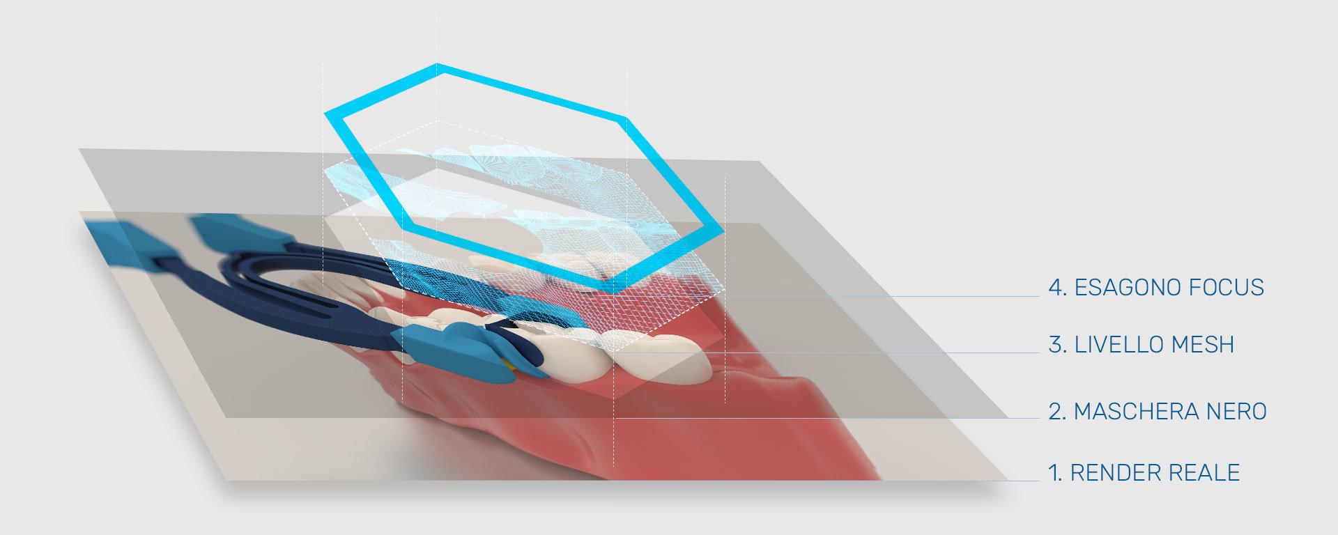 polydentia realizzazione video 3D prodotti