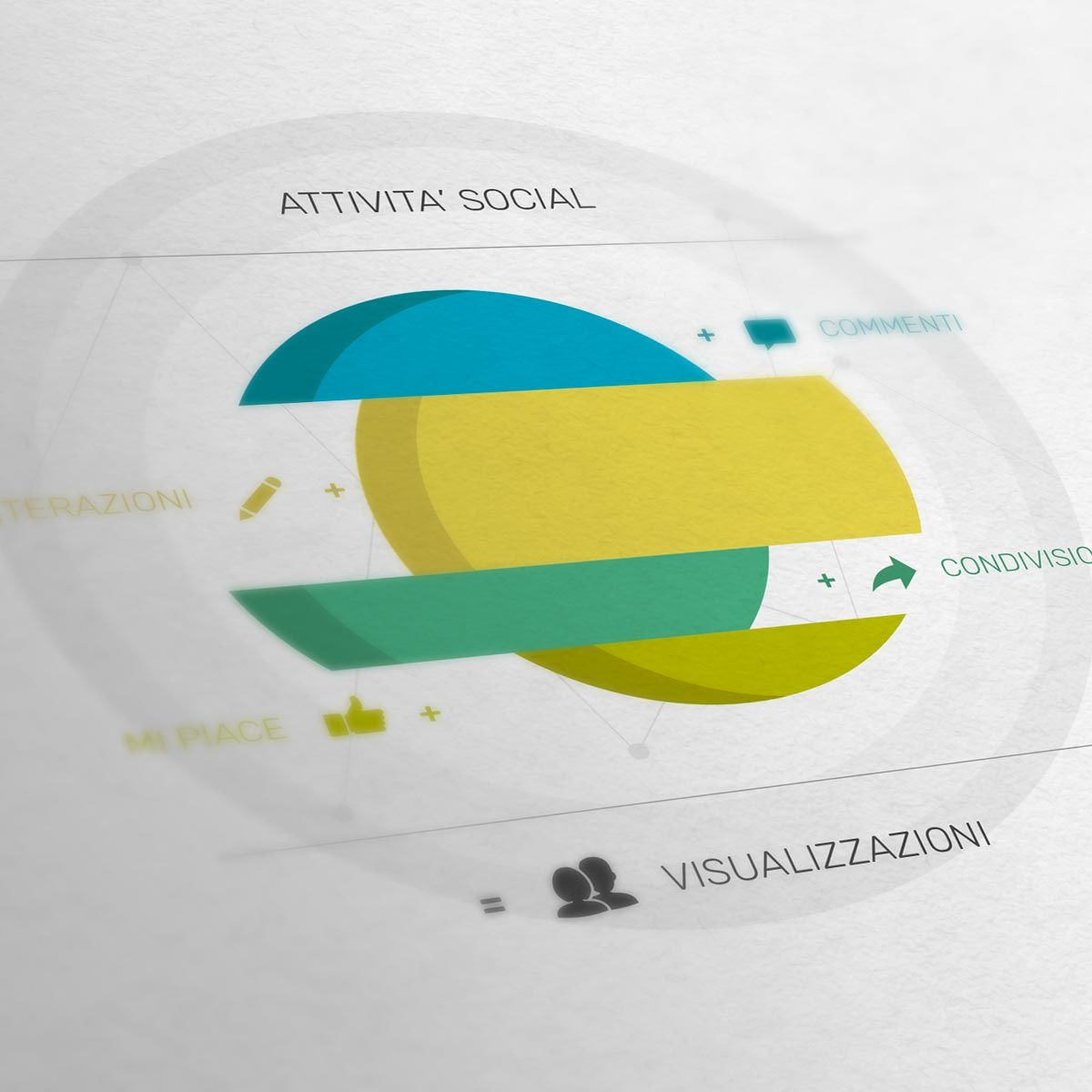 campagne-advertising-marketing-strategico